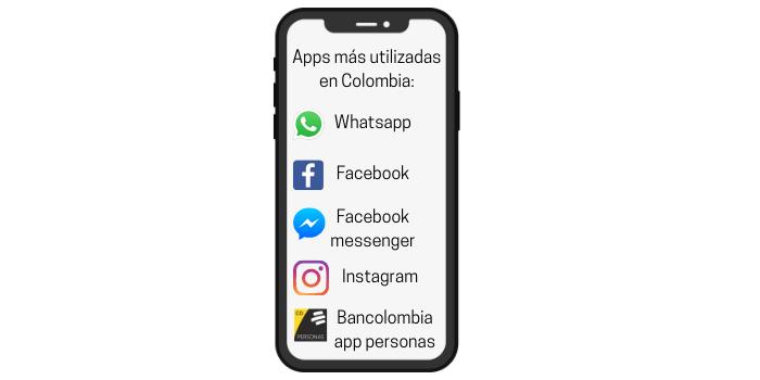 marketing-digital-en-colombia